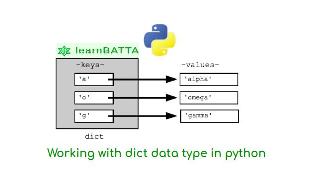 Dict get python